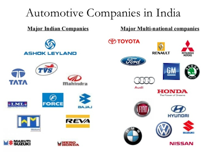 Source: http://de.slideshare.net/niteshluthra/indian-auto-industry-analysis